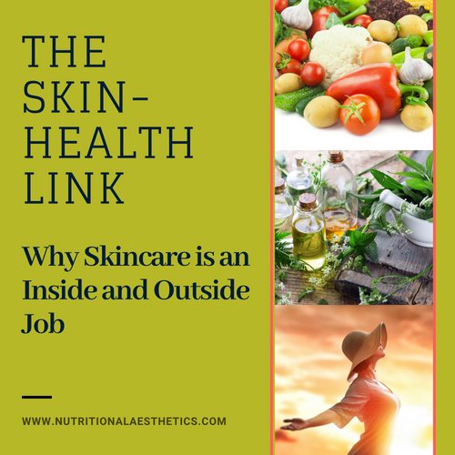 The Skin-Health Link