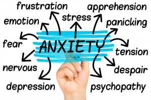 anxiety and words to describe anxiety
